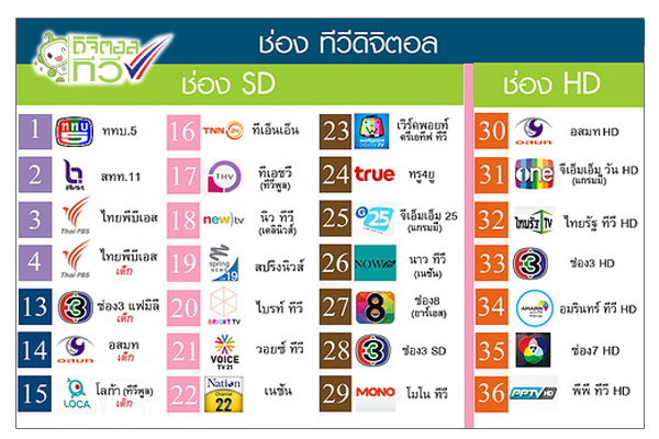 channels new thai .